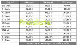 Abbildung Preisliste